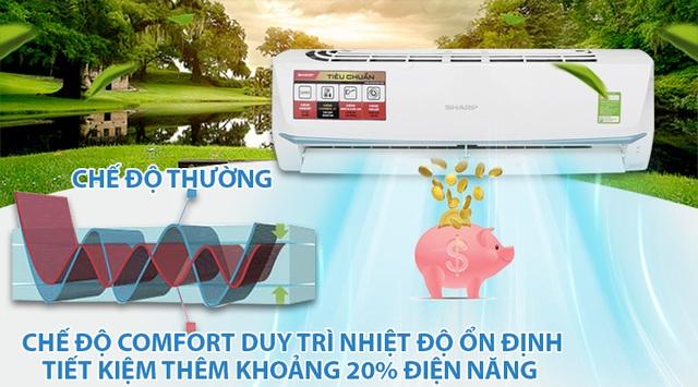 Những máy lạnh không có Inverter đáng mua trong tháng - 2