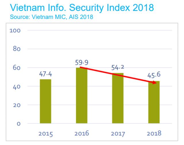 Bộ Công An: Thế hệ trẻ Việt Nam bị tác động tiêu cực từ Internet - 4