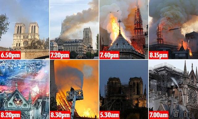 Nhà thầu trùng tu Nhà thờ Đức Bà lên tiếng giữa nghi vấn gây ra hỏa hoạn - 2