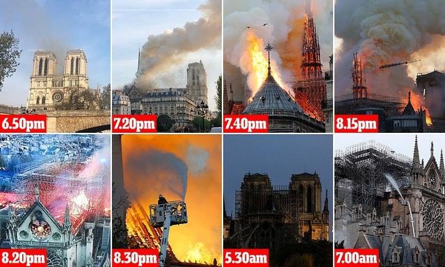 Vụ hỏa hoạn ở Nhà thờ Đức Bà Paris được báo động trước 23 phút - 1