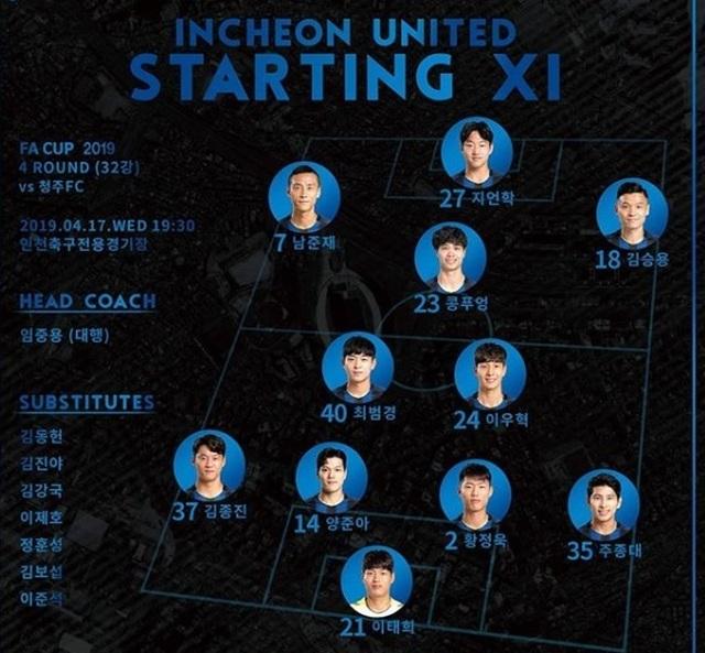 Công Phượng bị thay ra sân sớm, Incheon United bị thua đội bóng hạng Ba - 1