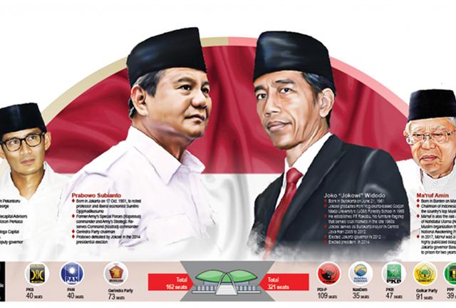 Indonesia bước vào cuộc bầu cử lớn nhất thế giới - 1
