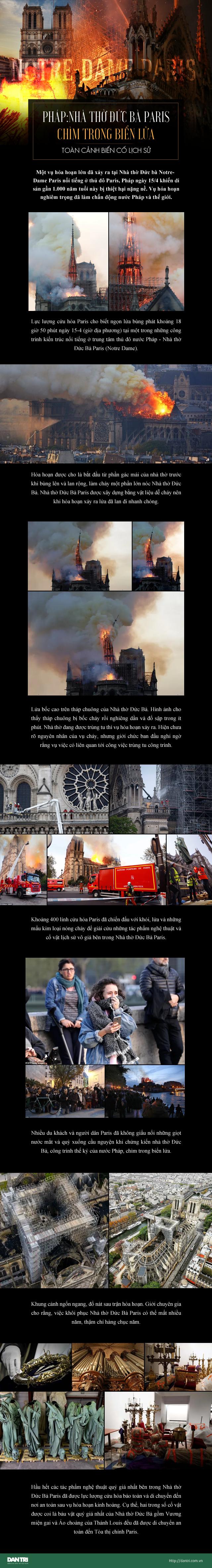Nhà thờ Đức Bà Paris chìm trong biển lửa: Toàn cảnh biến cố lịch sử - 1