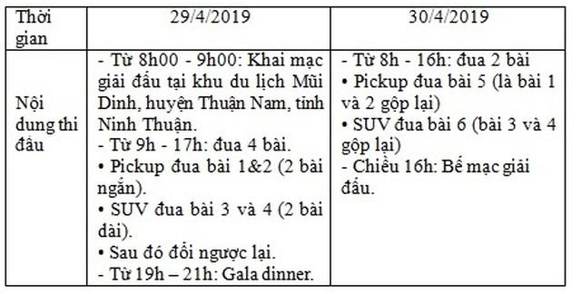 Mui Dinh Challenge 2019 - Khởi động Giải đua xe thể thao địa hình thách thức bậc nhất trong năm - 4