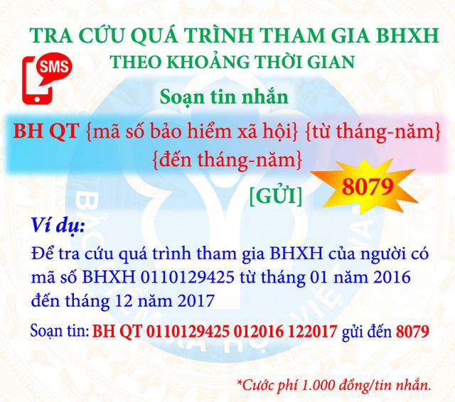 Tự tra cứu thông tin hưởng BHXH, BHYT bằng tin nhắn di động - 2