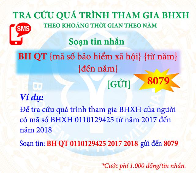 Tự tra cứu thông tin hưởng BHXH, BHYT bằng tin nhắn di động - 3