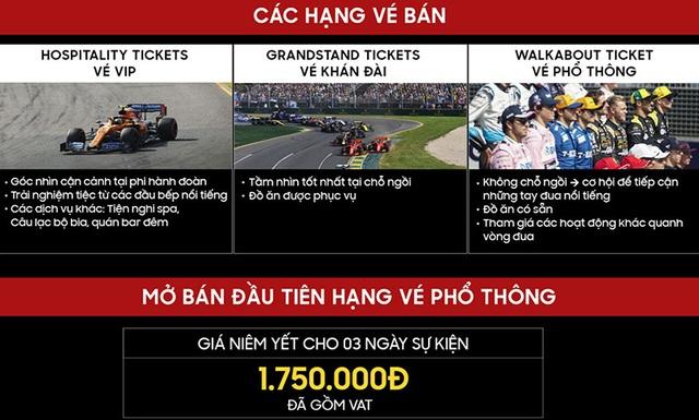Vé xem đua xe F1 tại Hà Nội khởi điểm từ 1.750.000 đồng - 2