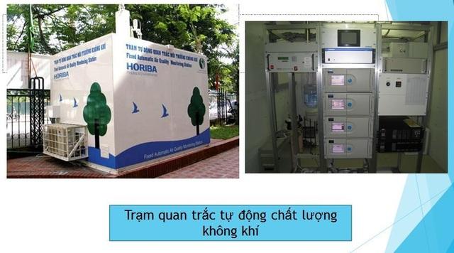 Xe máy là nguồn gây ô nhiễm không khí lớn nhất cho TPHCM - 5