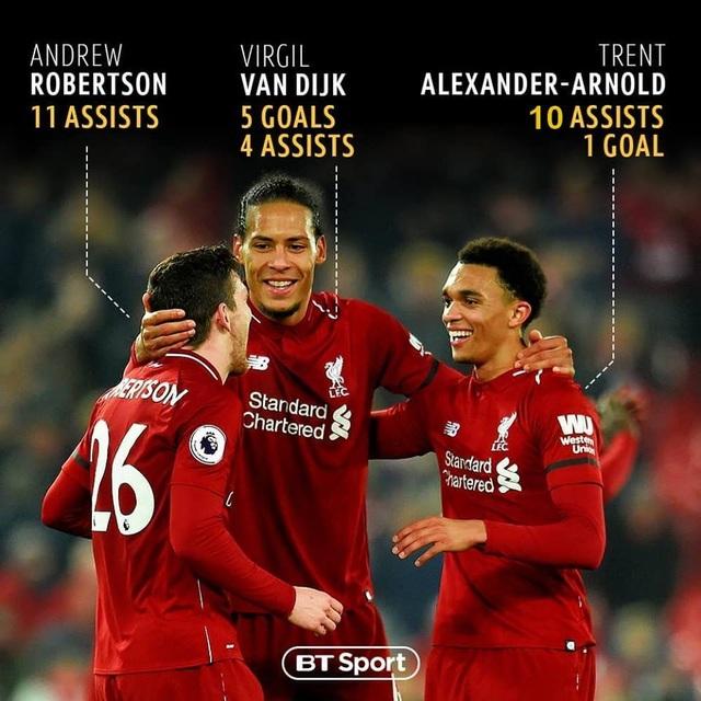 Eden Hazard: Người gánh đội vất vả nhất Ngoại hạng Anh - 2