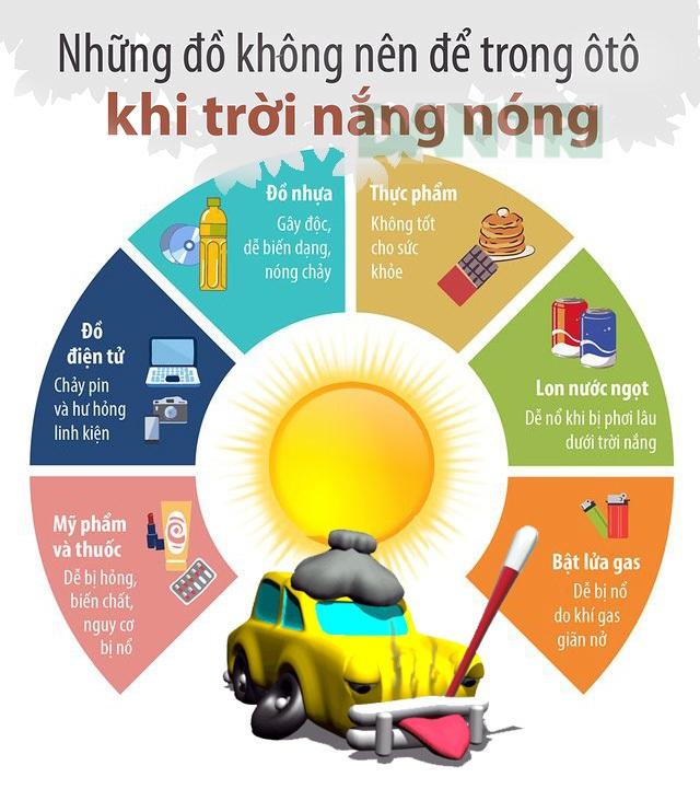 Cần lưu ý gì khi sử dụng điều hòa ôtô trong mùa hè? - 2