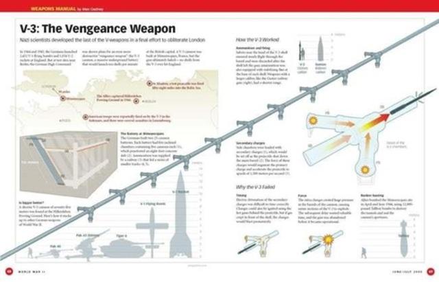 Những vũ khí bí mật chưa từng tiết lộ trong Thế chiến II - 8