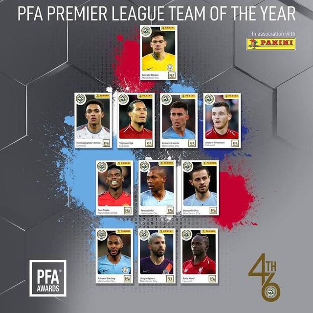 Những tổng kết thú vị của Premier League 2018/19 - 7