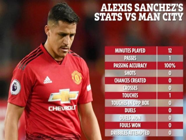 Chạm bóng 1 lần duy nhất trước Man City, Sanchez tiêu tốn của Man Utd 2,2 tỷ đồng - 1