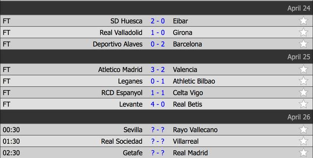 Atletico đánh bại Valencia, Barcelona chưa thể vô địch La Liga - 1