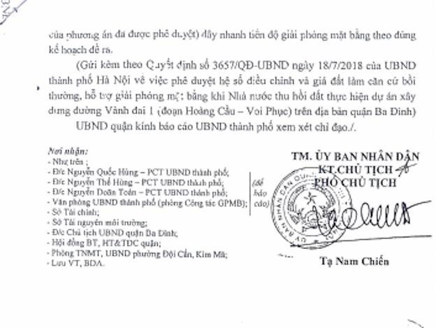 TP Hà Nội đốc thúc xác định lại giá đất để bồi thường dự án làm đường Liễu Giai - Núi Trúc - 3