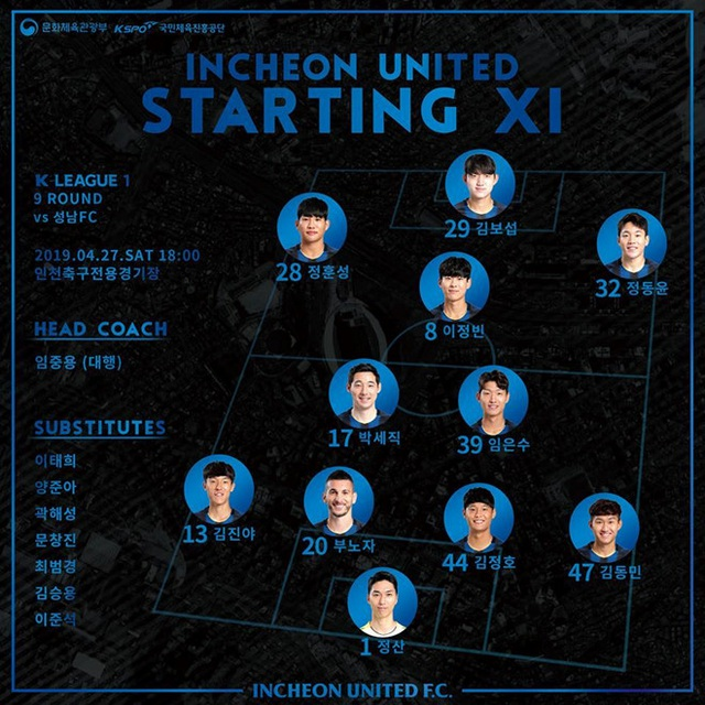 Công Phượng không ra sân, Incheon United hòa trận thứ 2 liên tiếp - 1
