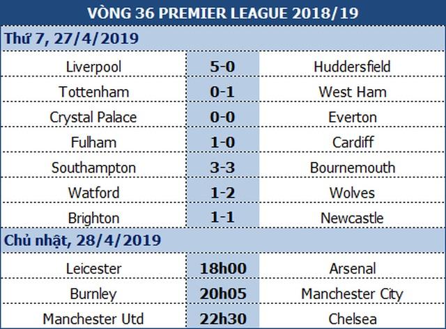 Arsenal sẽ chặn được đà lao dốc ở King Power? - 1
