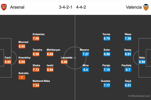 """Arsenal - Valencia: """"Pháo thủ"""" có qua được khủng hoảng? - 4"""