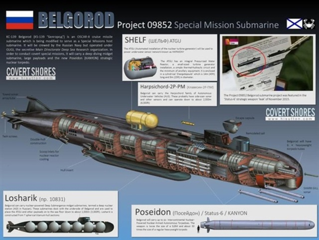 Siêu tàu ngầm chiến lược Belgorod của Nga và những đồn đoán - 1