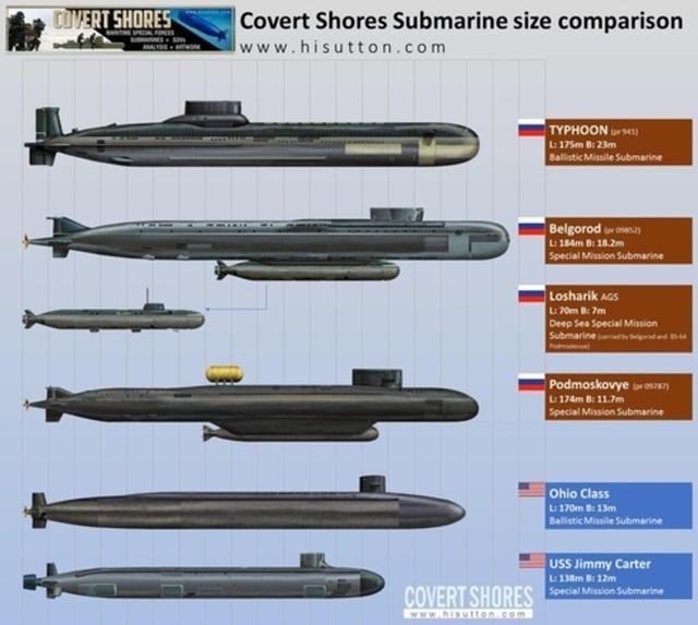 Siêu tàu ngầm chiến lược Belgorod của Nga và những đồn đoán - 2