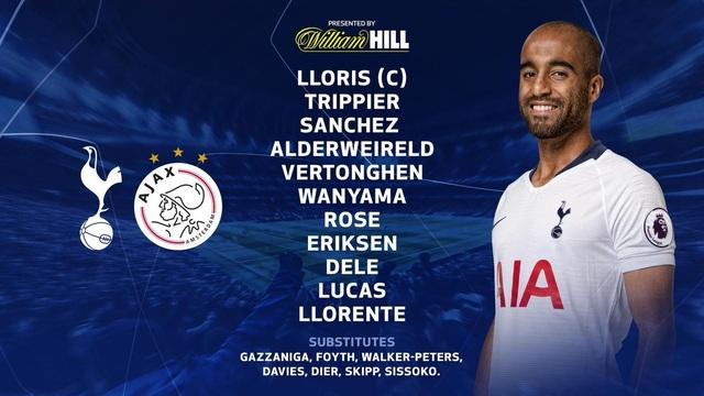 Tottenham 0-1 Ajax: Pha làm bàn của Van de Beek - 17