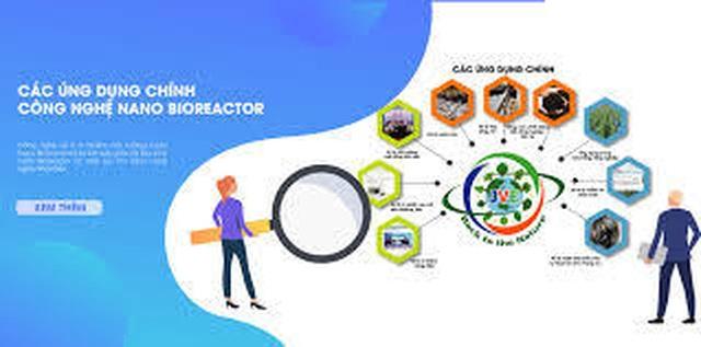 Nano Bioreactor: Xử lý nước thải tiên tiến - 1