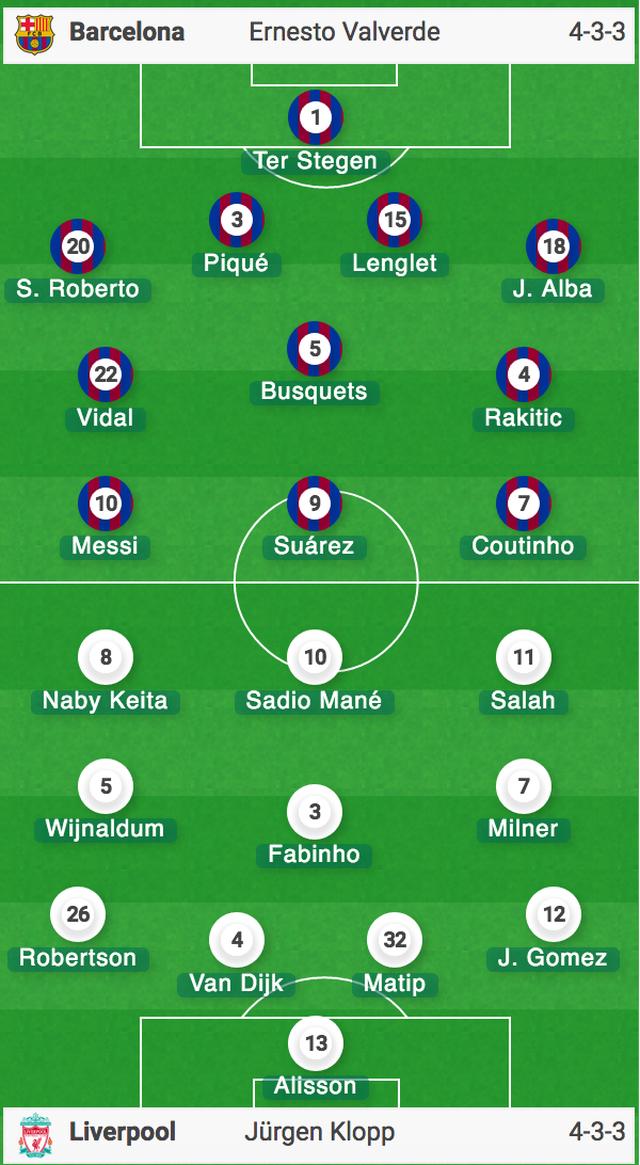 Barcelona 3-0 Liverpool: Cú đúp của Messi - 27