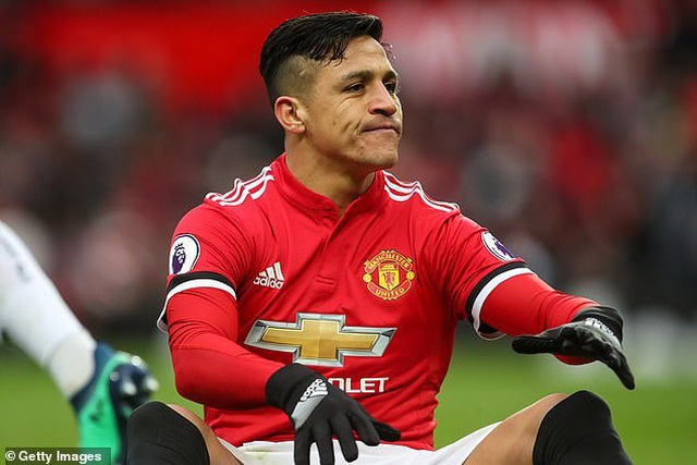 """6 """"ông lớn"""" ở giải ngoại hạng Anh dự chi 1 tỷ bảng Anh cho kỳ chuyển nhượng hè 2019 - 6"""