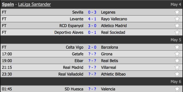 Vắng Messi và Suarez, Barcelona gục ngã trước Celta Vigo - 1