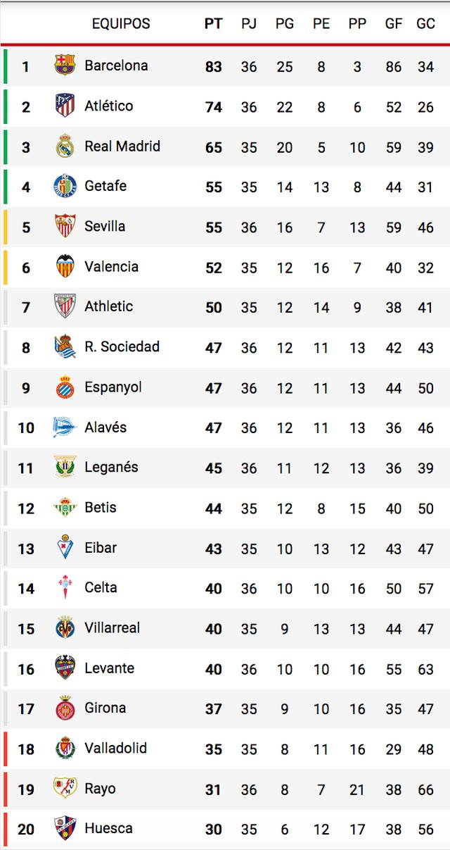 Vắng Messi và Suarez, Barcelona gục ngã trước Celta Vigo - 6
