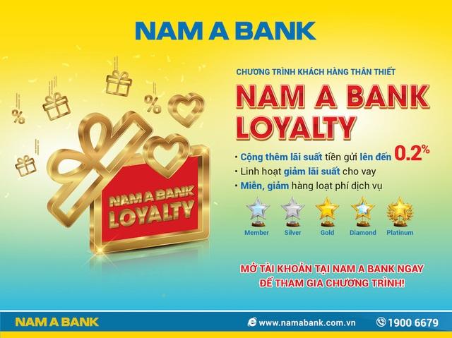 Hàng loạt đặc quyền từ chương trình khách hàng thân thiết Nam A Bank Loyalty - 1