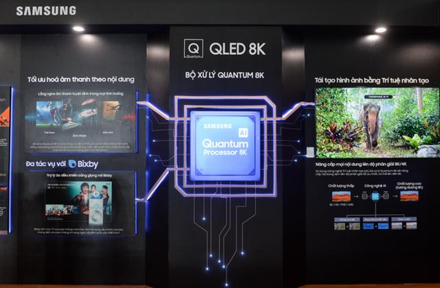 Samsung tiếp tục hành trình 13 năm dẫn đầu thị trường TV thế giới với QLED 8K - 3