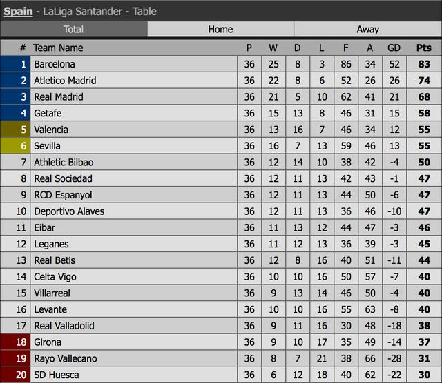 Đánh bại Villarreal, Real Madrid nuôi hy vọng giành ngôi Á quân La Liga - 6