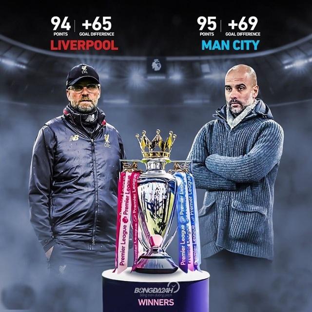 Premier League chứng kiến kẻ về nhì vĩ đại: Man City hay Liverpool ? - 1
