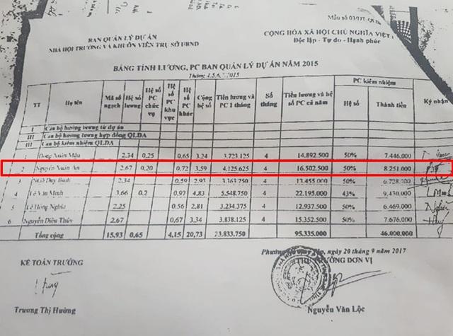Bất thường hồ sơ nhận tiền quản lý dự án của cán bộ phường tại Hà Tĩnh - 4