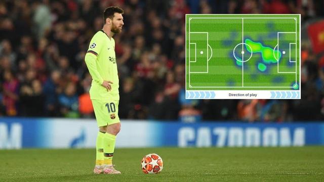 Con số chỉ ra sự tệ hại của Messi trong thảm bại trước Liverpool - 1