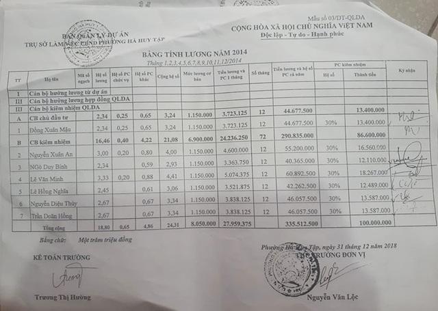 Bất thường hồ sơ nhận tiền quản lý dự án của cán bộ phường tại Hà Tĩnh - 3