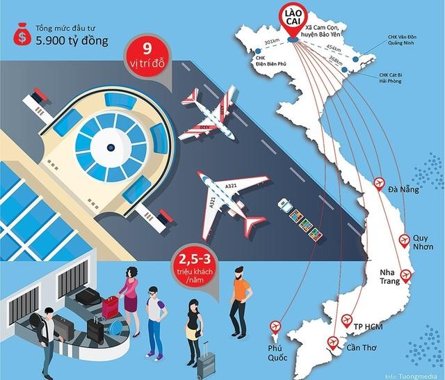 5.900 tỷ đồng đầu tư cảng hàng không Sa Pa lấy ở đâu? - 1