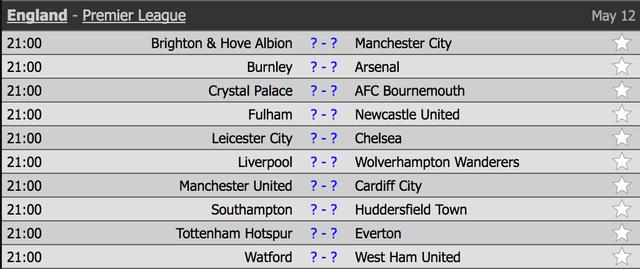 Liverpool quyết đua cùng Man City, hy vọng mong manh cho Arsenal - 1