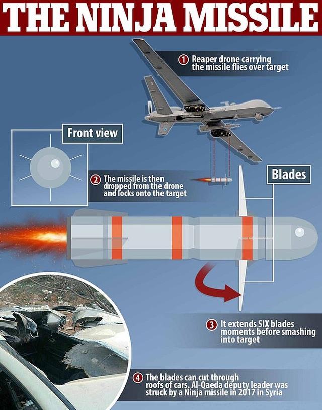 """CIA âm thầm phát triển tên lửa """"Ninja"""" phóng 6 lưỡi dao hạ gục mục tiêu  - 3"""
