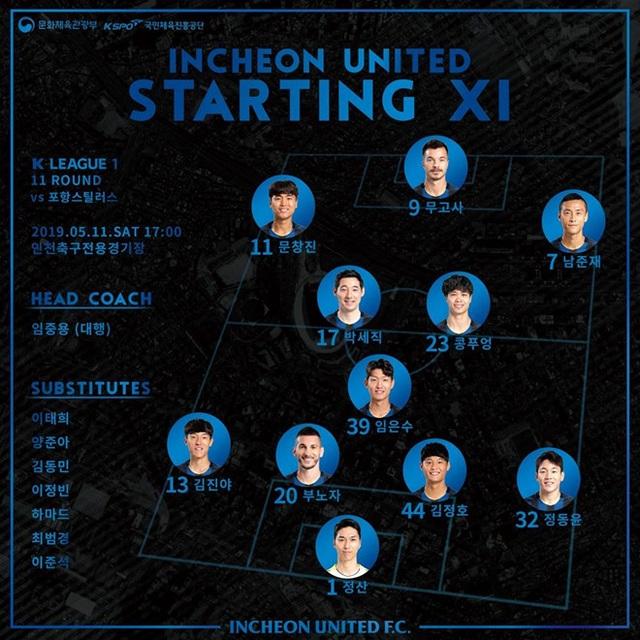 Công Phượng đá tốt, Incheon United vẫn nhận thất bại đau đớn - 2