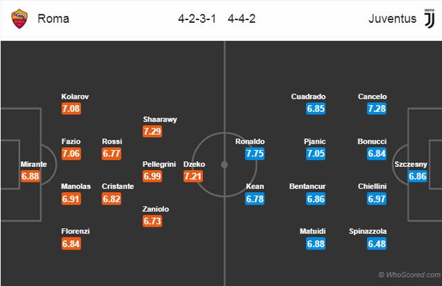 C.Ronaldo đua hết tốc lực ở cuộc đua Vua phá lưới - 3