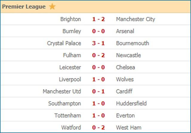 Brighton 1-4 Man City: Thầy trò Guardiola vô địch Premier League - 8