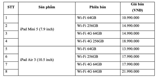 Apple bán hàng loạt thế hệ iPad, iMac mới tại Việt Nam - 2