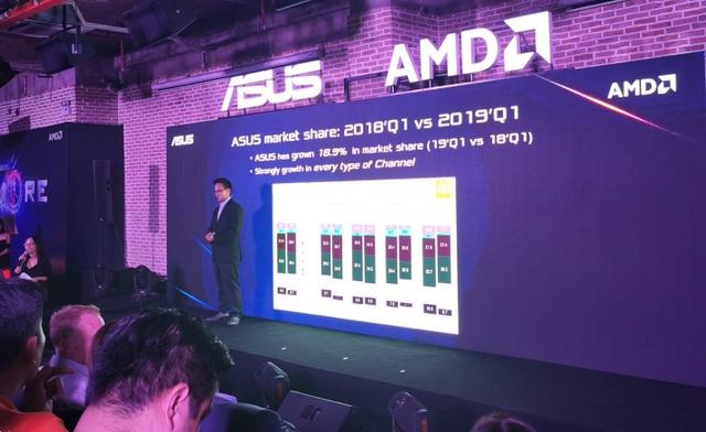 Asus trình làng loạt latop dùng nền tảng AMD Ryzen Mobile giá mềm tại Việt Nam - 1