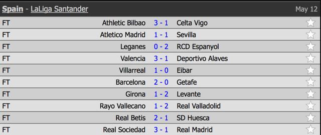 Barcelona đẩy Getafe vào thế khó trong cuộc đua dự Champions League - 1