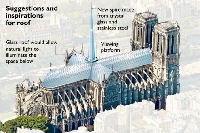 Diện mạo mới của nhà thờ Đức Bà Paris trông như thế nào? - 4
