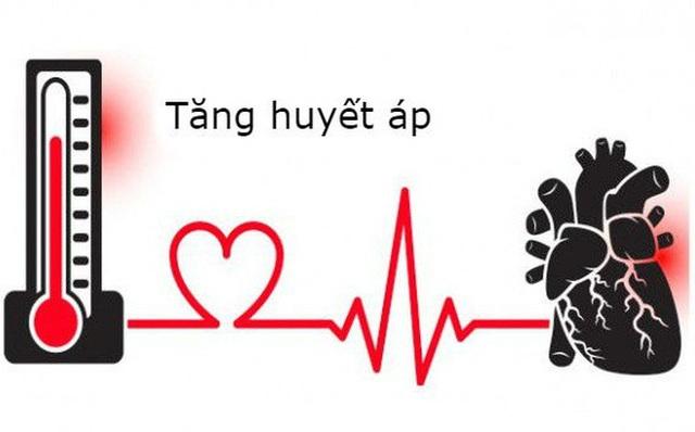 14h ngày 16/5: Giao lưu trực tuyến Tăng huyết áp và các yếu tố nguy cơ - 1
