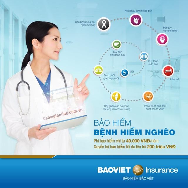 Bảo hiểm Bảo Việt – Giải pháp dự phòng tài chính cho  khách hàng - 1
