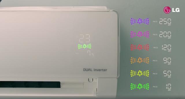 Điều hoà tự đo mức độ ô nhiễm và lọc sạch không khí ô nhiễm trong phòng - 1